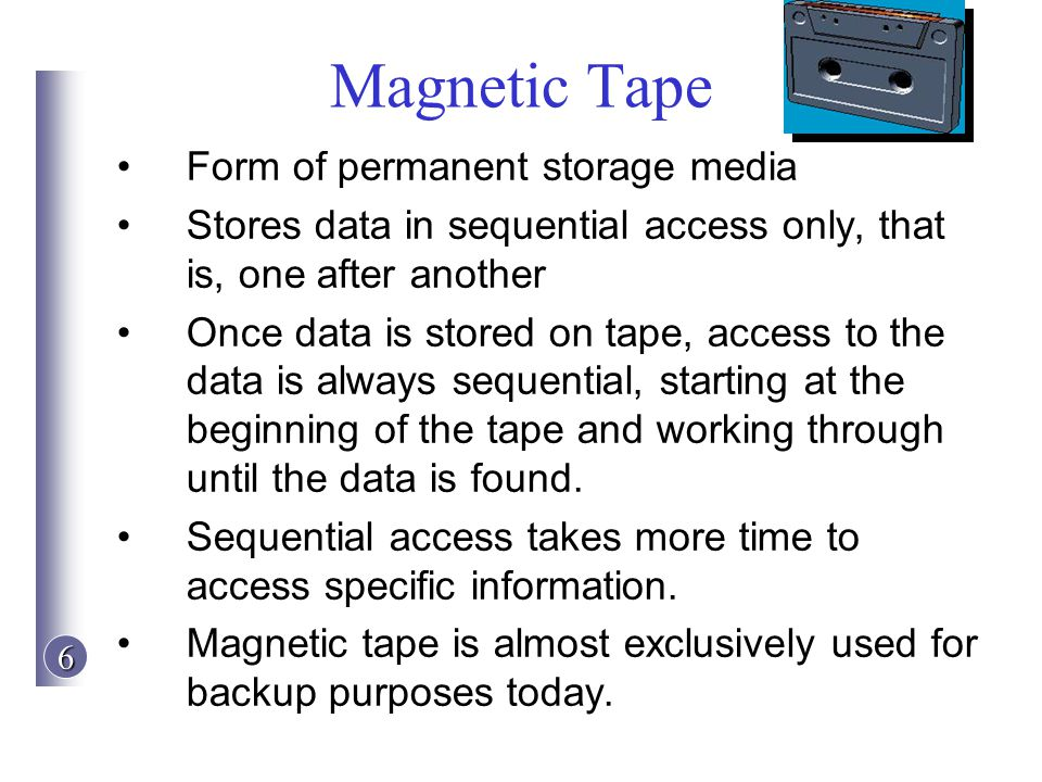 Magnetic Tape Form of permanent storage media
