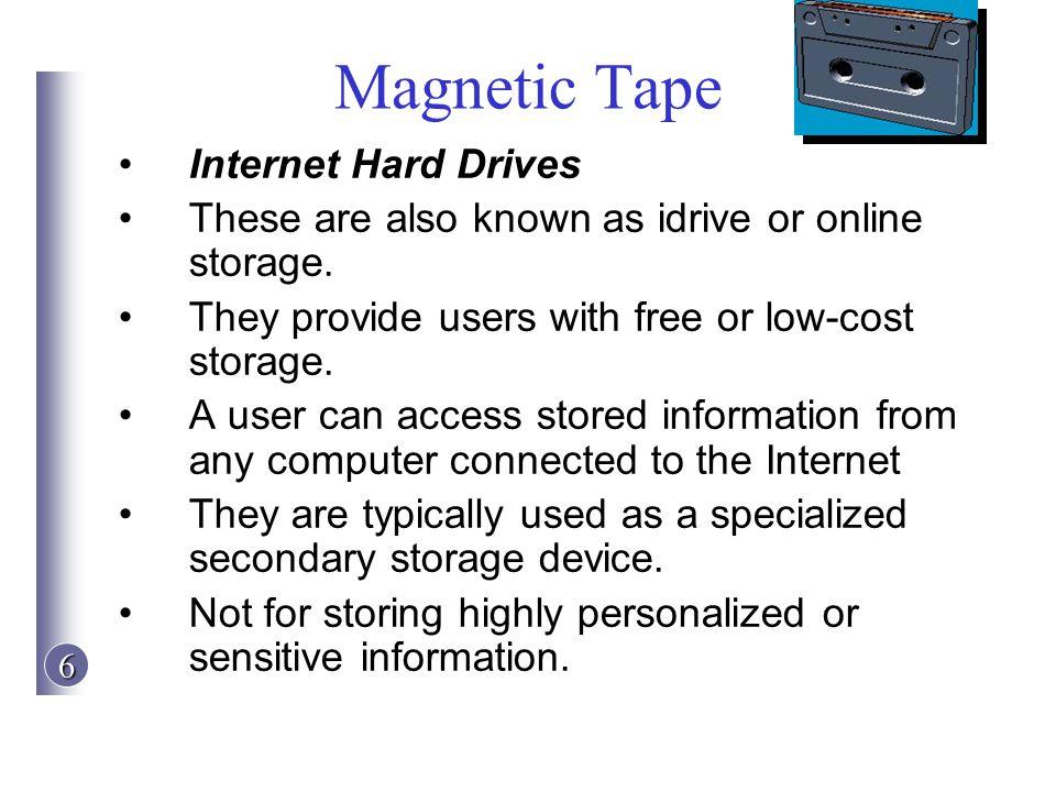 Magnetic Tape Internet Hard Drives
