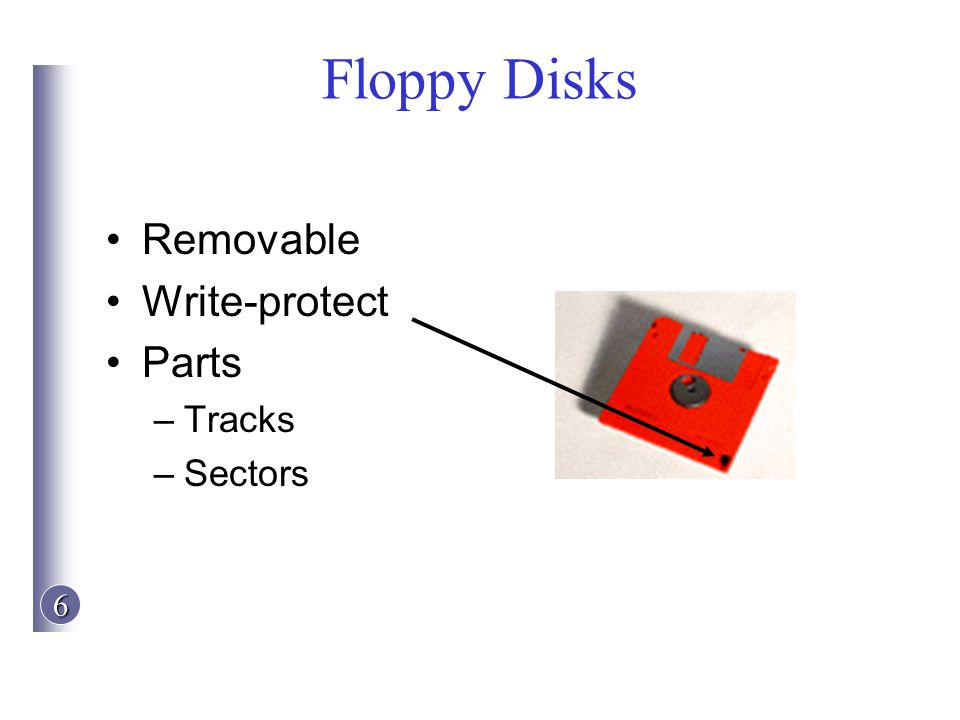Floppy Disks Removable Write-protect Parts Tracks Sectors