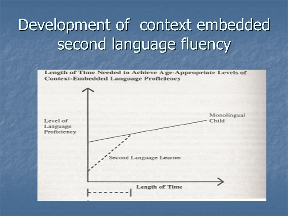 Development of context embedded second language fluency
