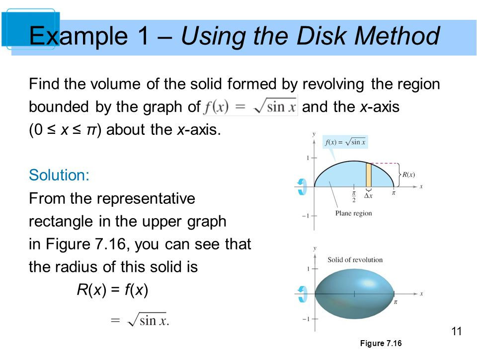 Example 1 – Using the Disk Method