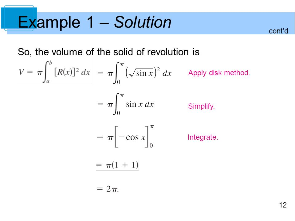 Example 1 – Solution So, the volume of the solid of revolution is