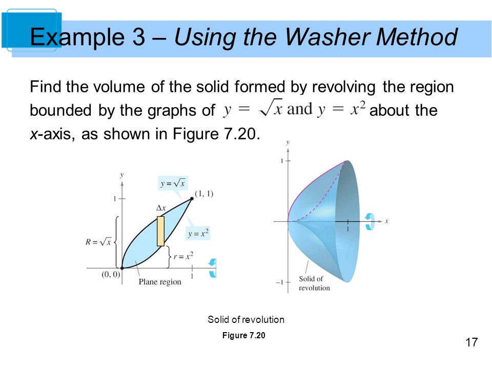 Example 3 – Using the Washer Method