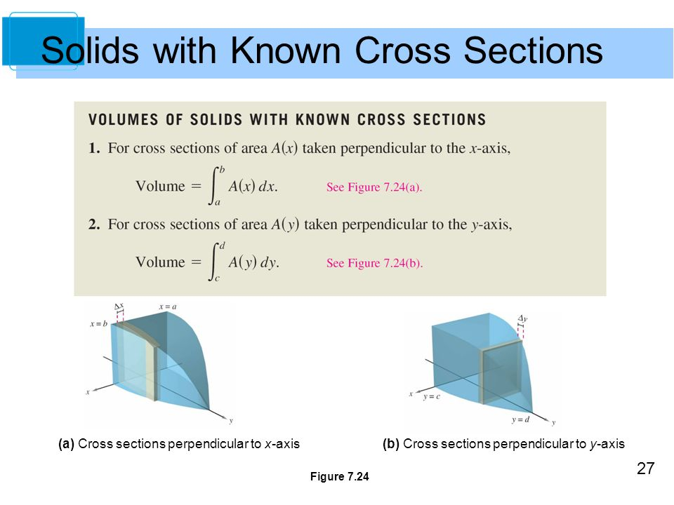 Solids with Known Cross Sections