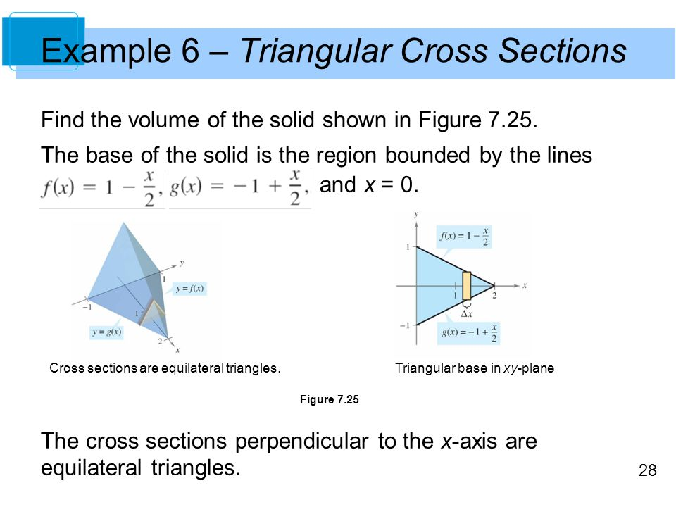 Example 6 – Triangular Cross Sections