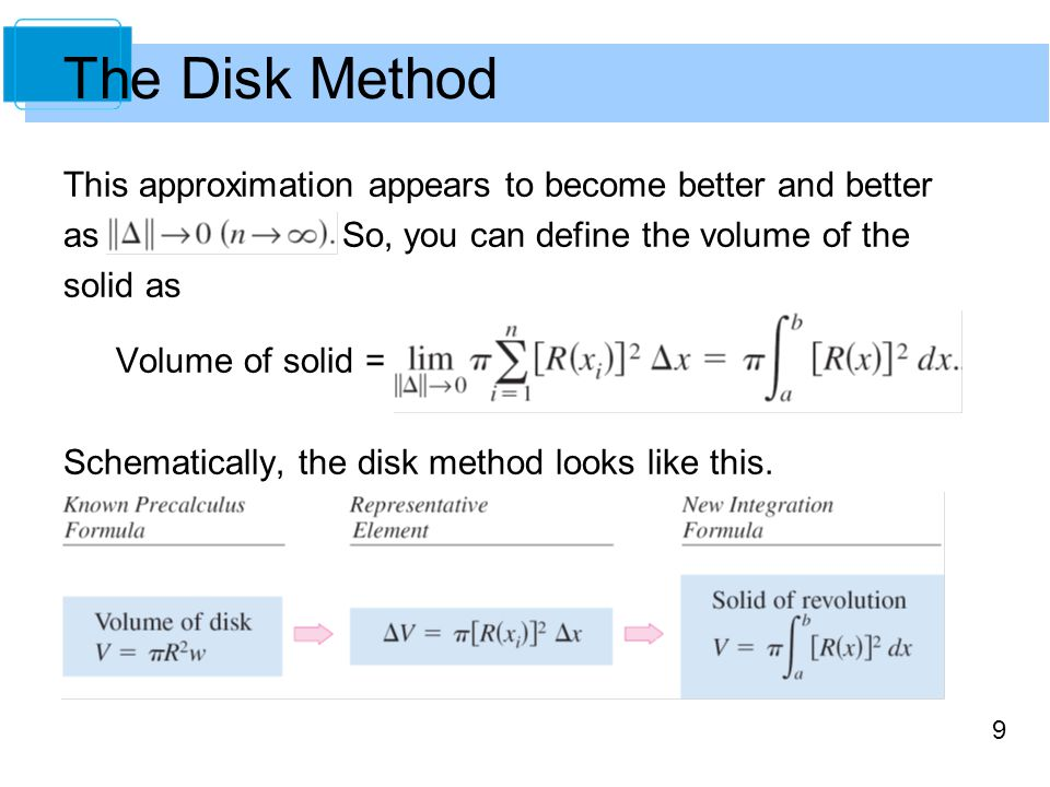 The Disk Method This approximation appears to become better and better