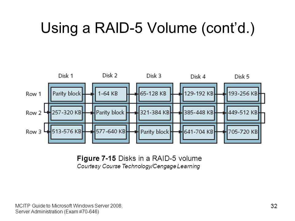 Using a RAID-5 Volume (cont'd.)