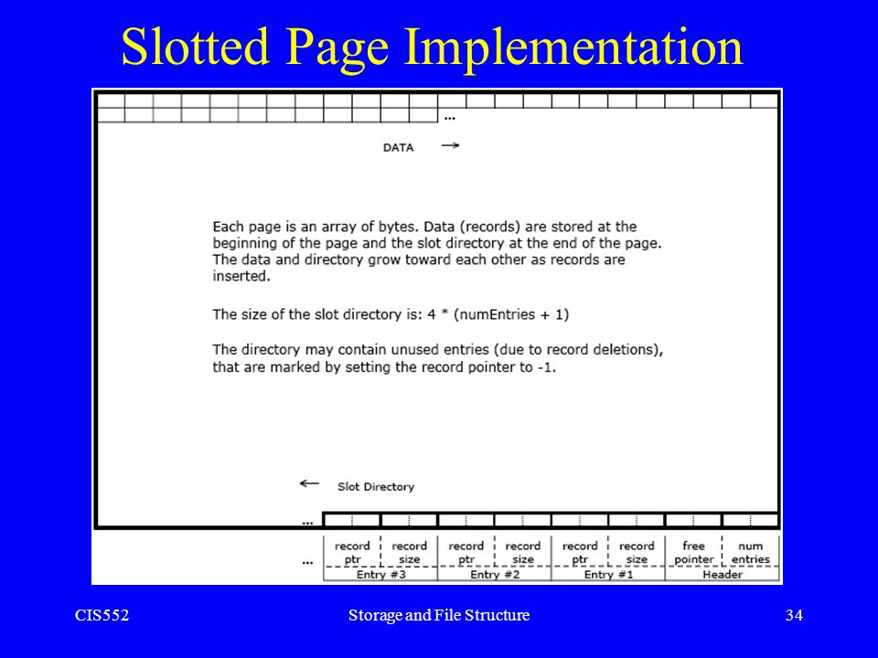Slotted Page Implementation