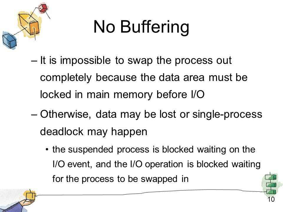 No Buffering It is impossible to swap the process out completely because the data area must be locked in main memory before I/O.