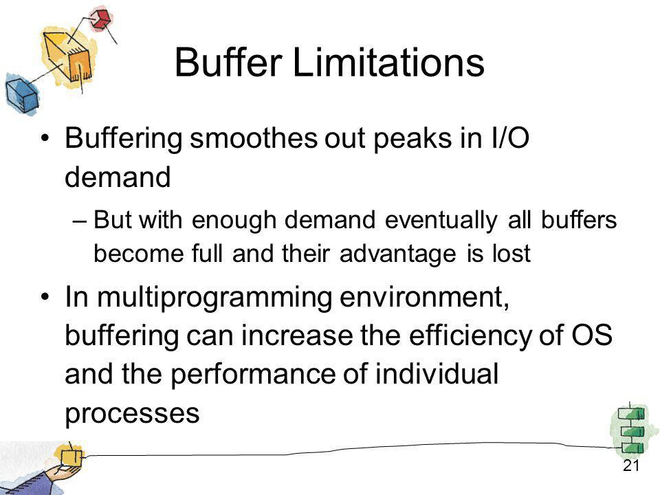 Buffer Limitations Buffering smoothes out peaks in I/O demand