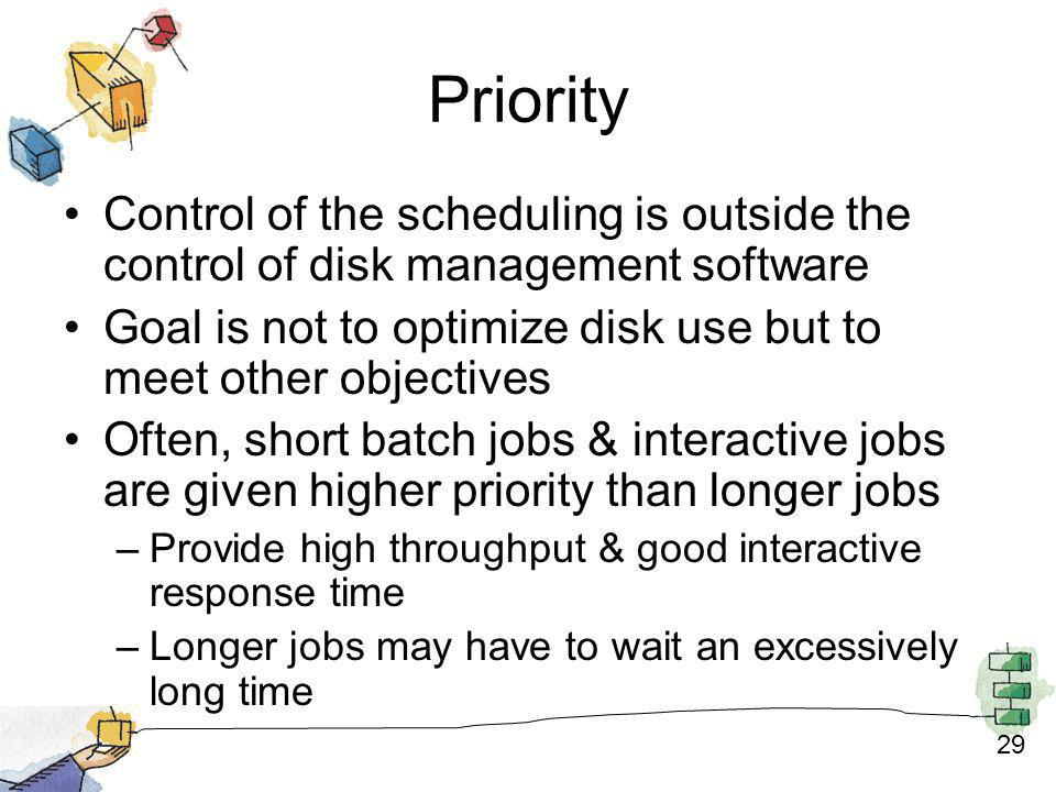 Priority Control of the scheduling is outside the control of disk management software. Goal is not to optimize disk use but to meet other objectives.