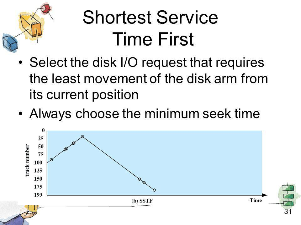 Shortest Service Time First