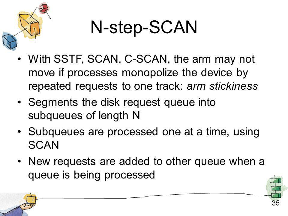 N-step-SCAN With SSTF, SCAN, C-SCAN, the arm may not move if processes monopolize the device by repeated requests to one track: arm stickiness.