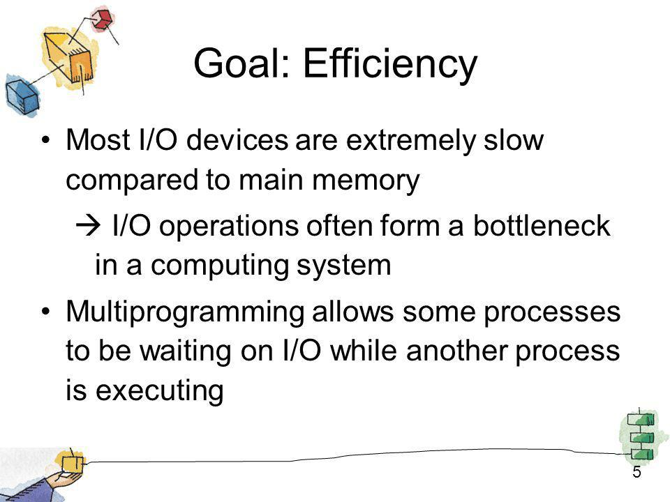 Goal: Efficiency Most I/O devices are extremely slow compared to main memory.  I/O operations often form a bottleneck in a computing system.