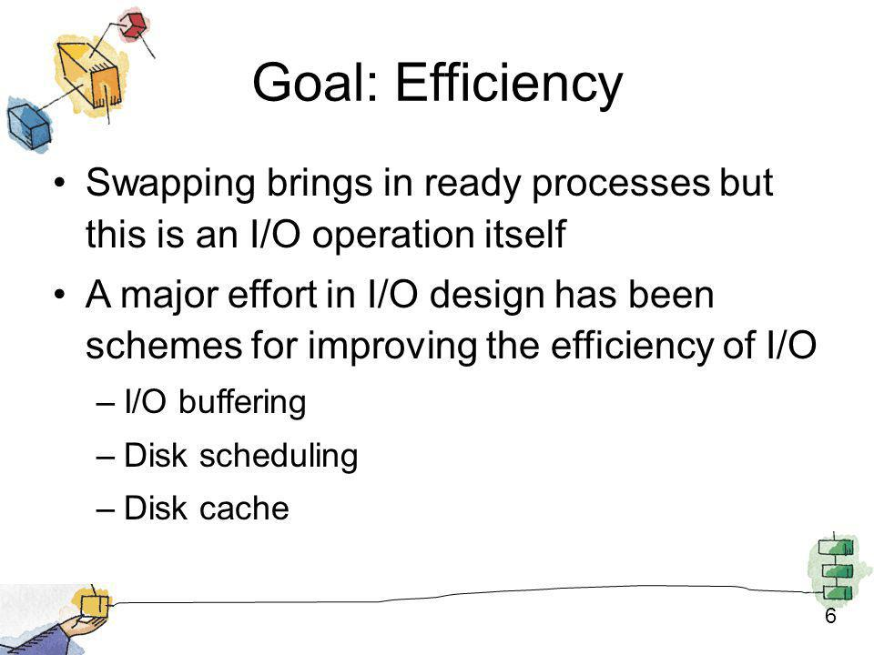 Goal: Efficiency Swapping brings in ready processes but this is an I/O operation itself.