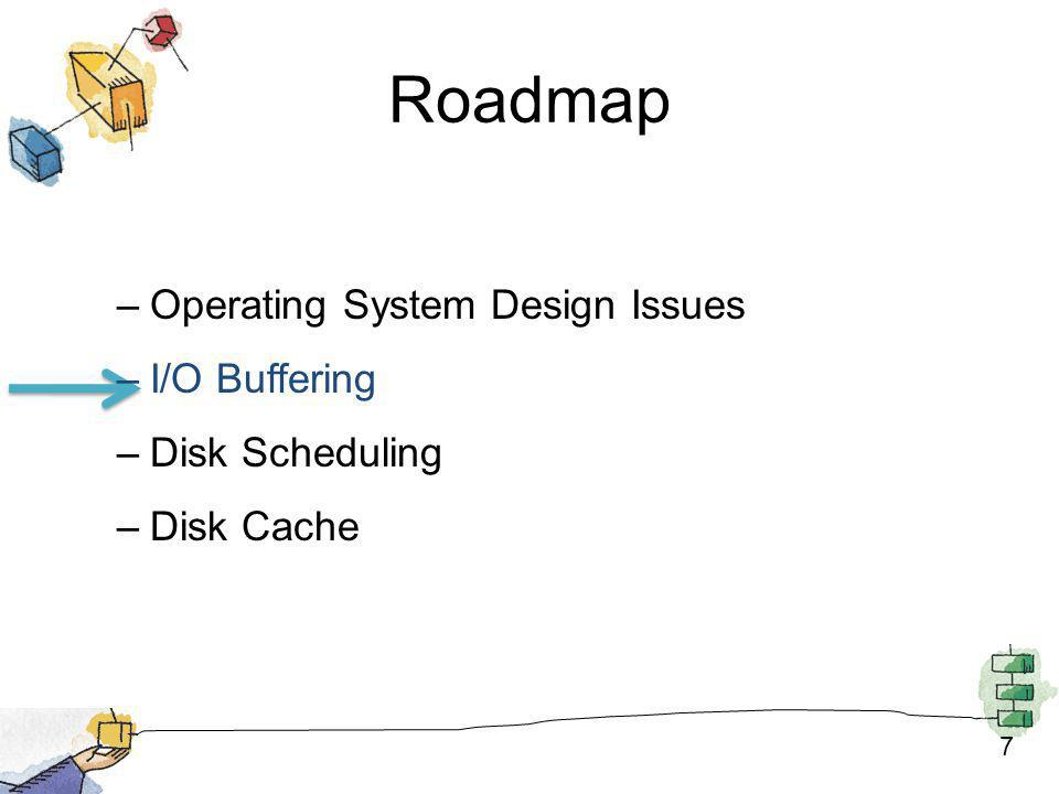Roadmap Operating System Design Issues I/O Buffering Disk Scheduling
