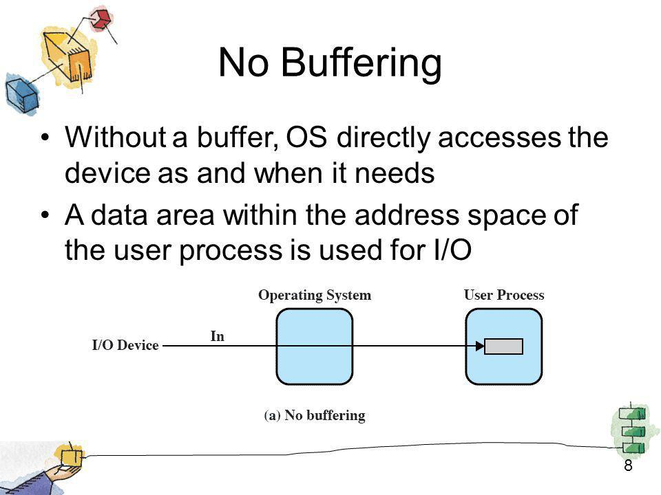 No Buffering Without a buffer, OS directly accesses the device as and when it needs.