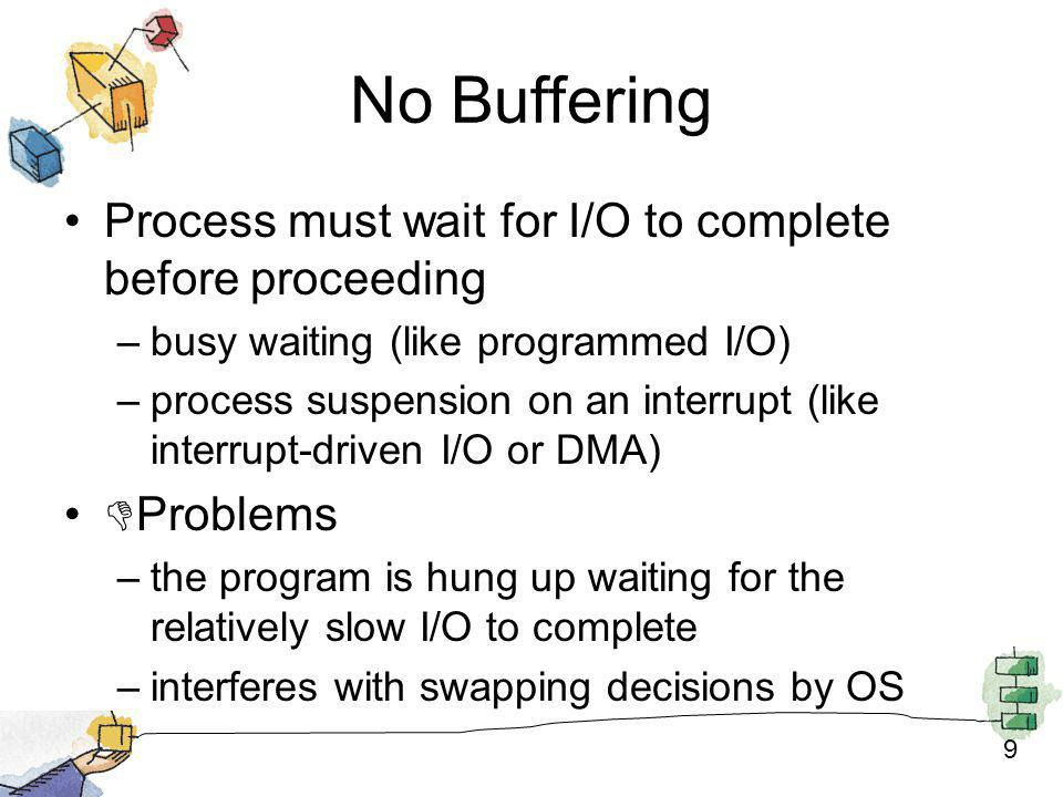 No Buffering Process must wait for I/O to complete before proceeding