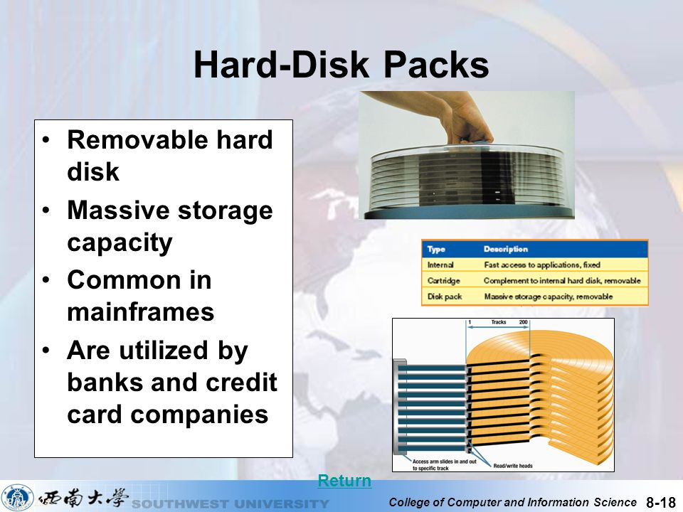 Hard-Disk Packs Removable hard disk Massive storage capacity