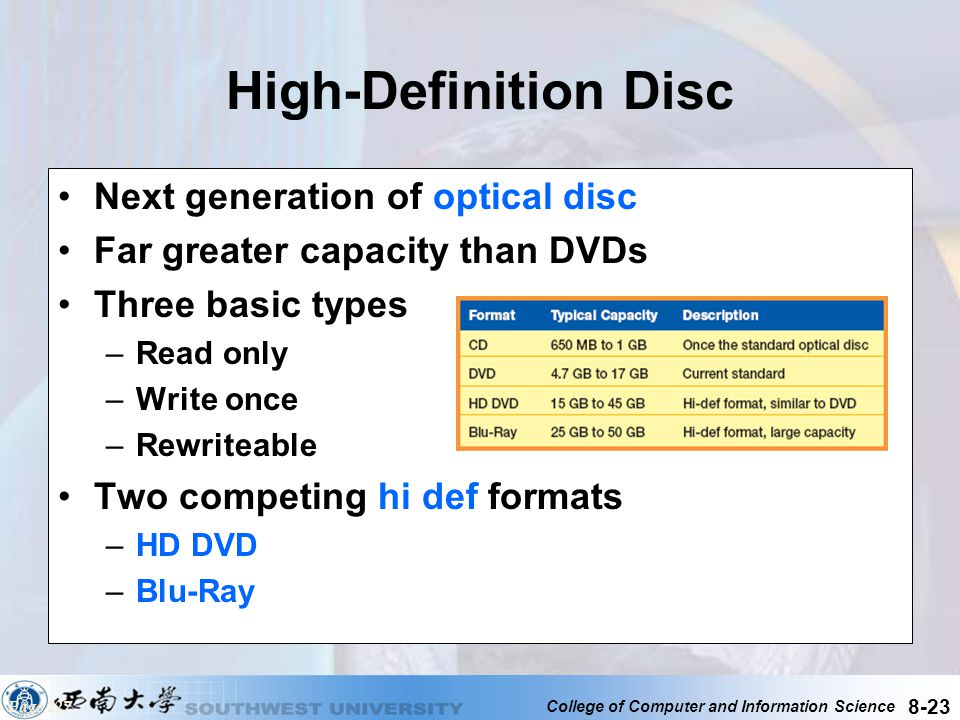 High-Definition Disc Next generation of optical disc