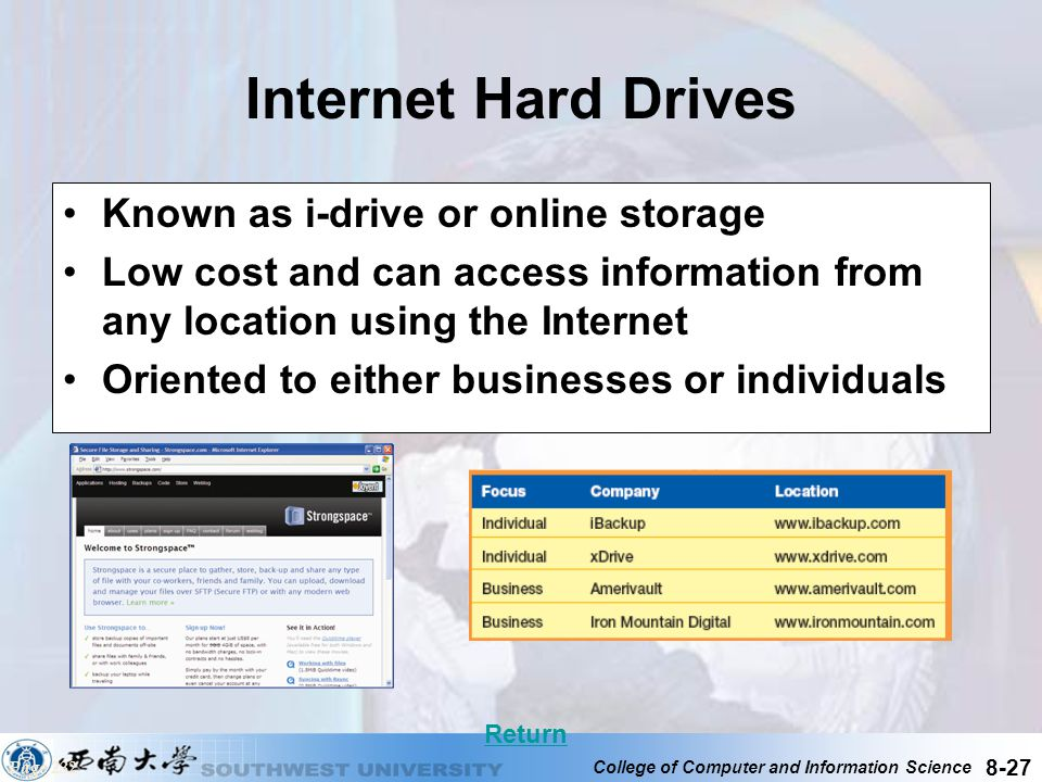 Internet Hard Drives Known as i-drive or online storage