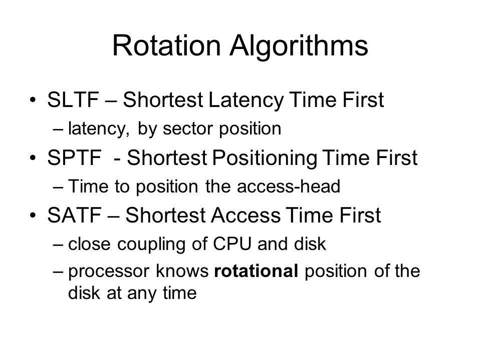 Rotation Algorithms SLTF – Shortest Latency Time First