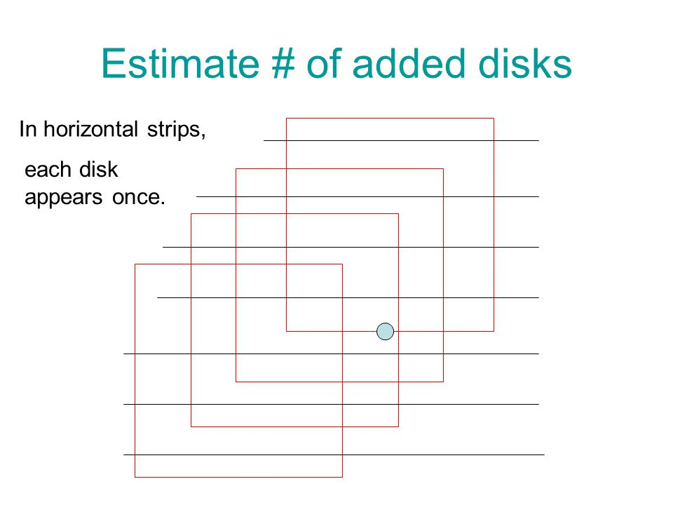Estimate # of added disks