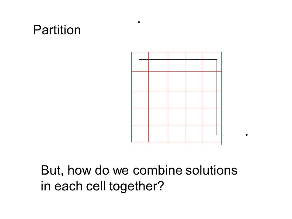 Partition But, how do we combine solutions in each cell together