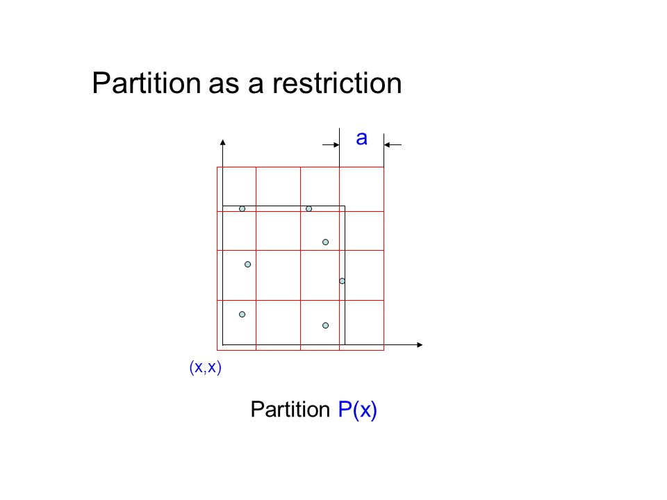 Partition as a restriction