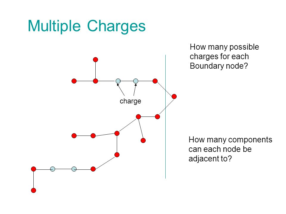 Multiple Charges How many possible charges for each Boundary node