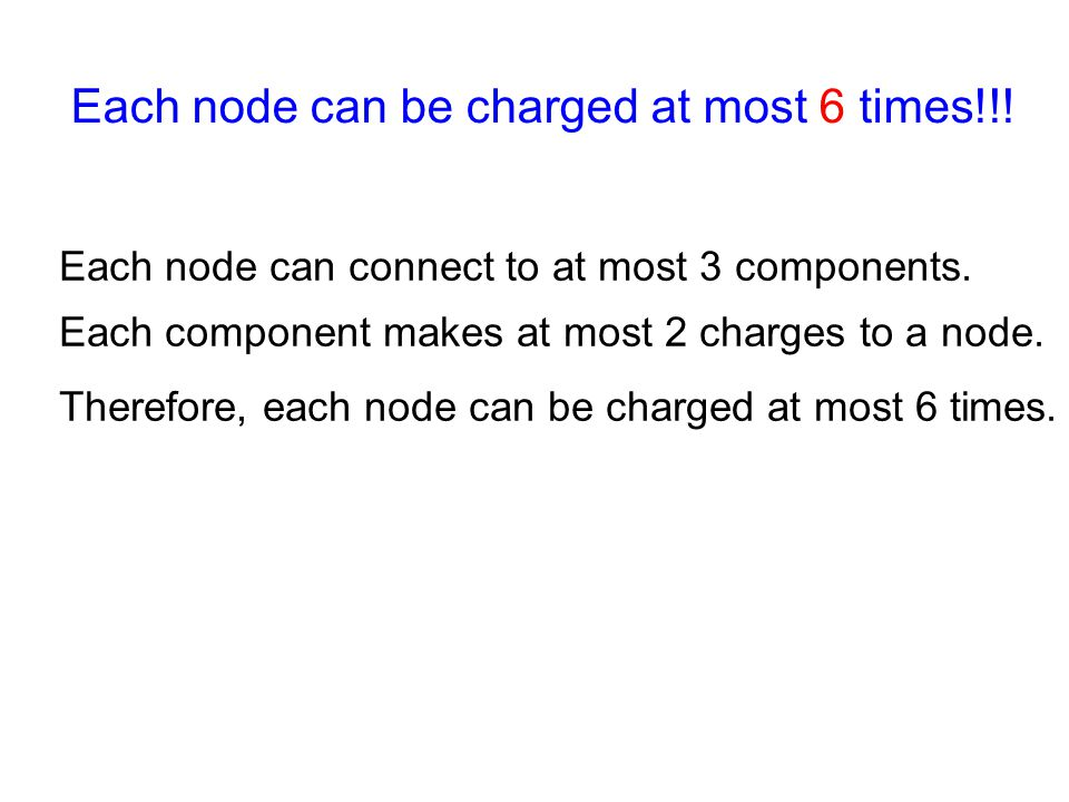 Each node can be charged at most 6 times!!!