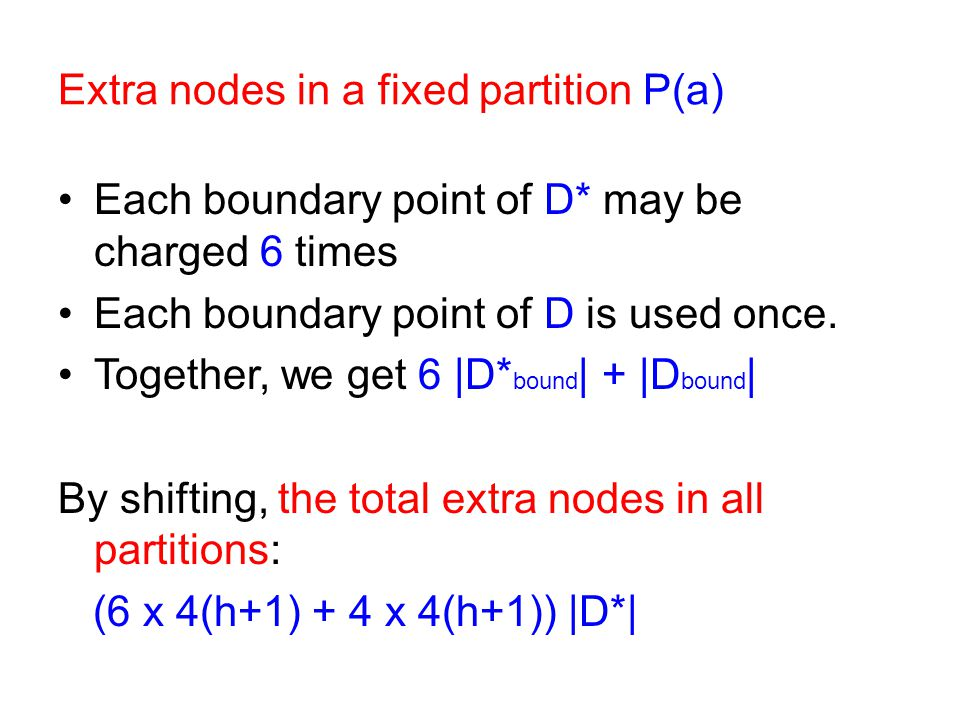 Extra nodes in a fixed partition P(a)