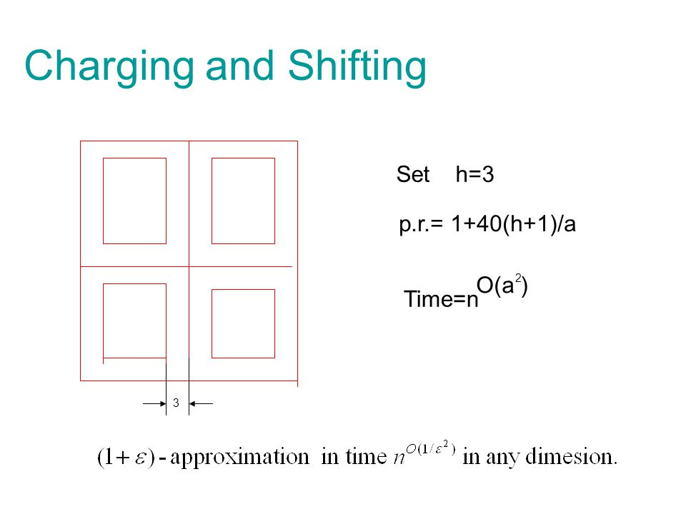 Charging and Shifting Set h=3 p.r.= 1+40(h+1)/a O(a ) 2 Time=n 3