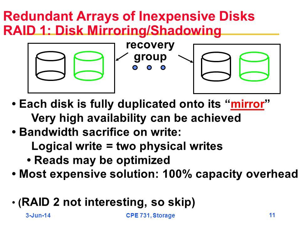 Redundant Arrays of Inexpensive Disks RAID 1: Disk Mirroring/Shadowing