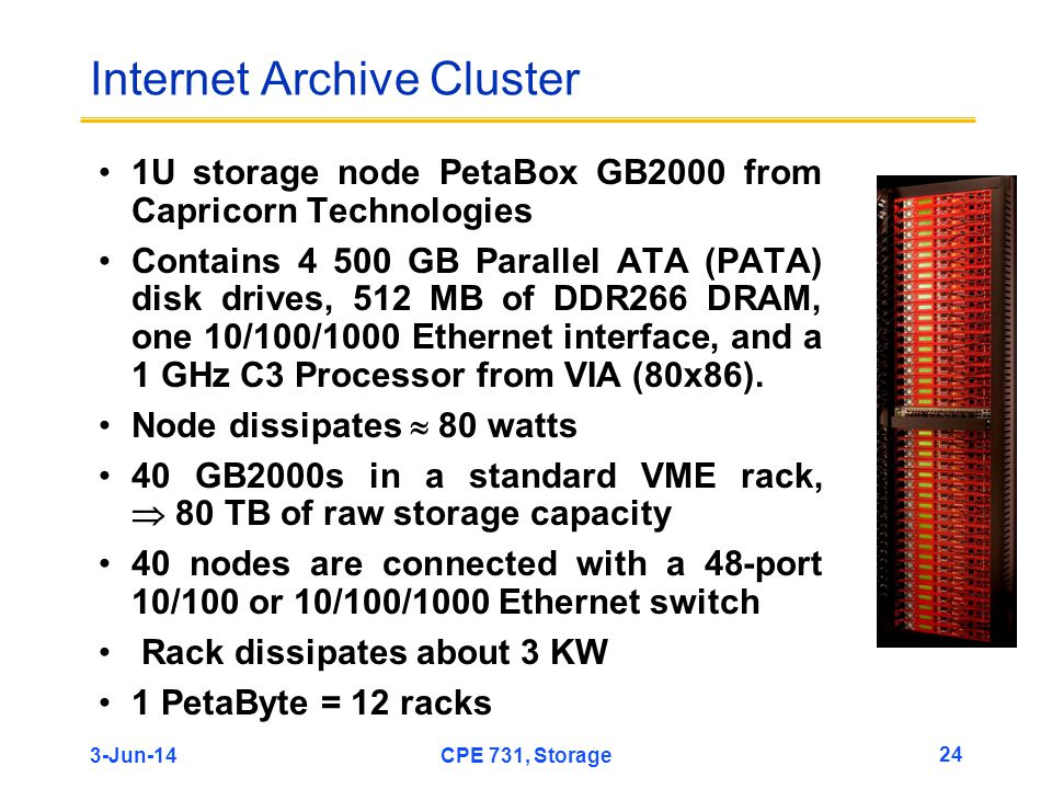 Internet Archive Cluster