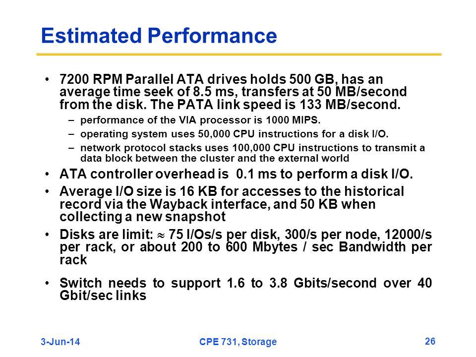 Estimated Performance