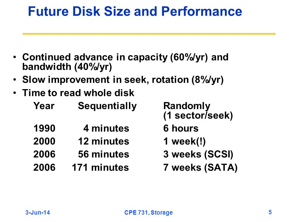 Future Disk Size and Performance