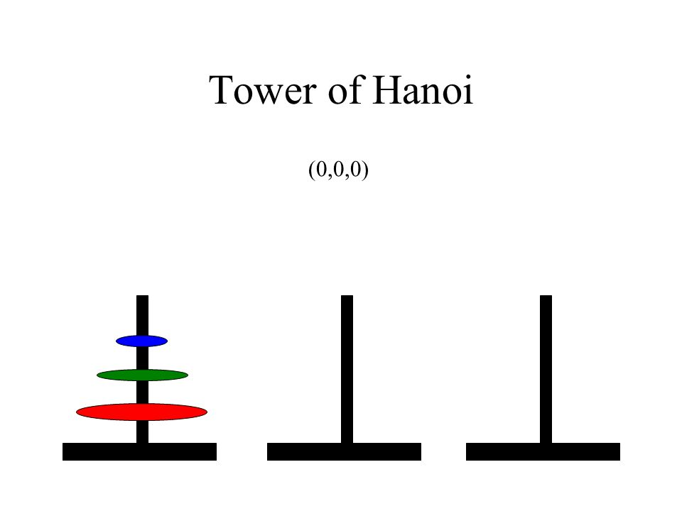 Tower of Hanoi (0,0,0)