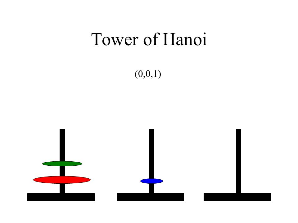 Tower of Hanoi (0,0,1)