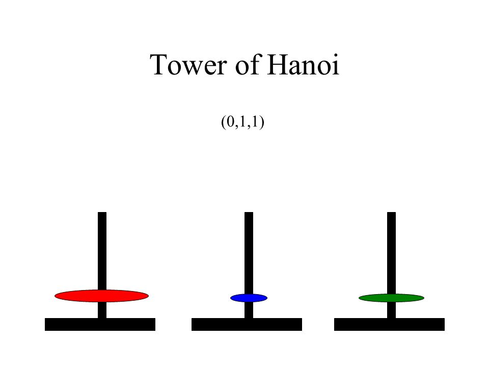 Tower of Hanoi (0,1,1)