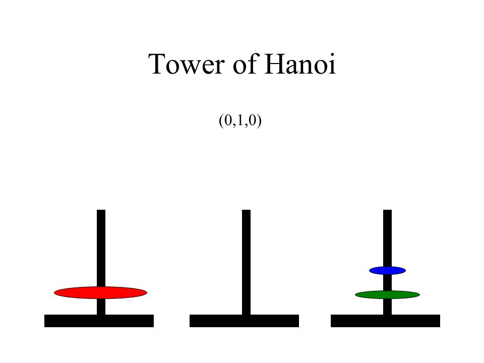 Tower of Hanoi (0,1,0)