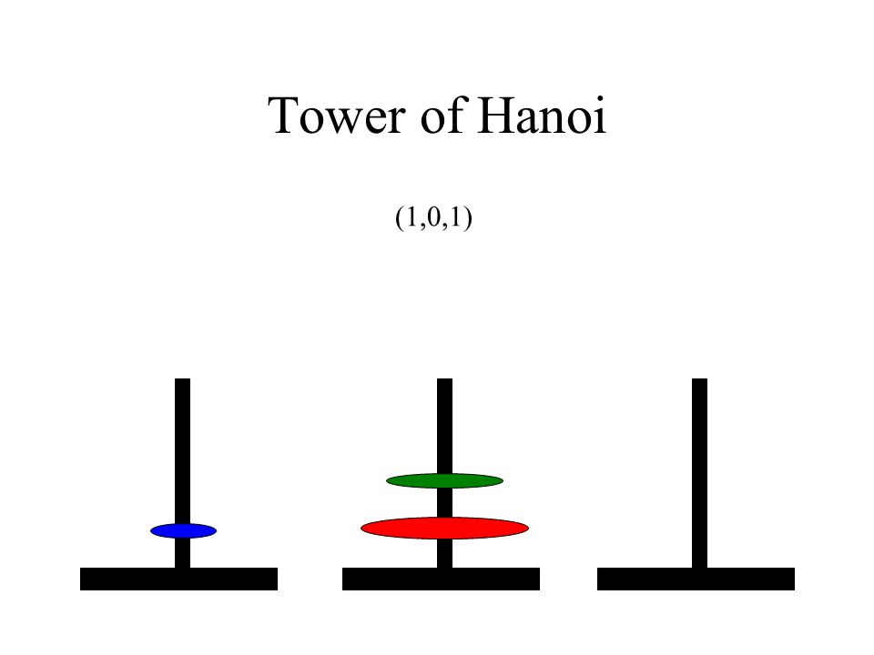 Tower of Hanoi (1,0,1)