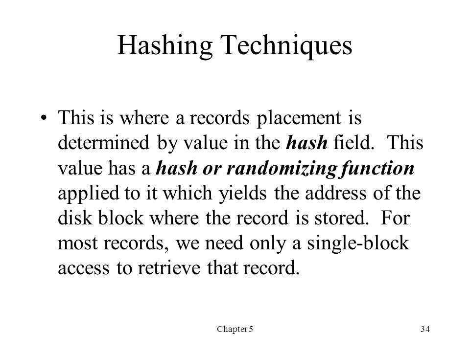 Hashing Techniques