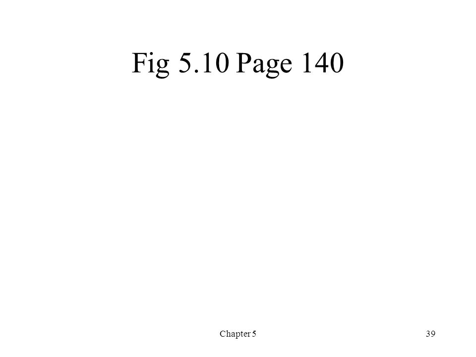 Fig 5.10 Page 140 Chapter 5