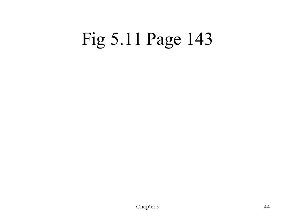 Fig 5.11 Page 143 Chapter 5