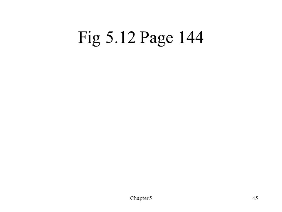 Fig 5.12 Page 144 Chapter 5