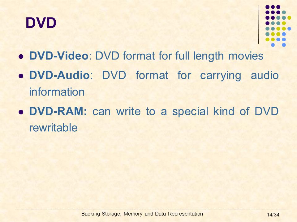 DVD DVD-Video: DVD format for full length movies