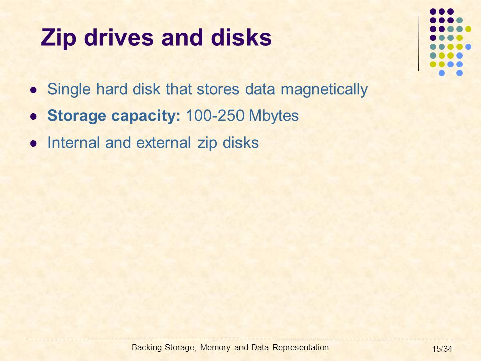 Zip drives and disks Single hard disk that stores data magnetically