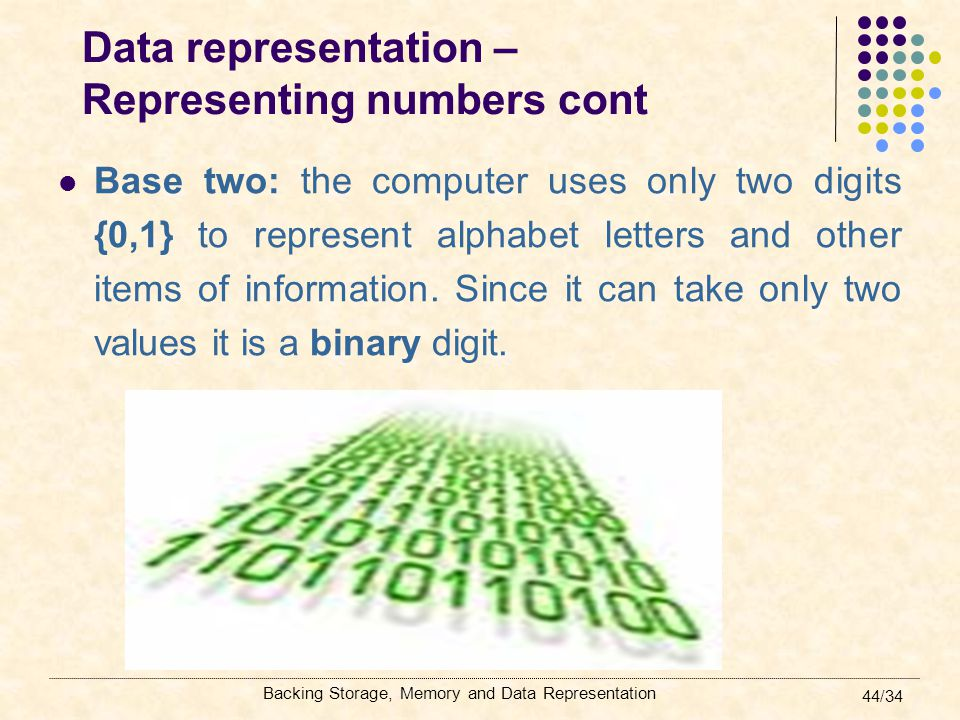 Data representation – Representing numbers cont
