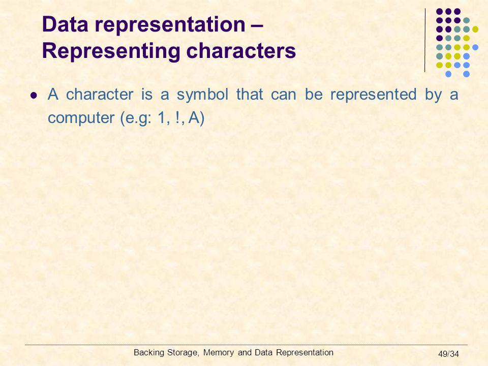 Data representation – Representing characters
